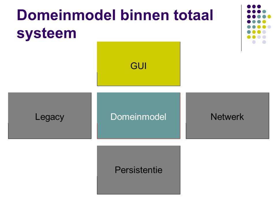 Domeinmodel binnen totaal systeem