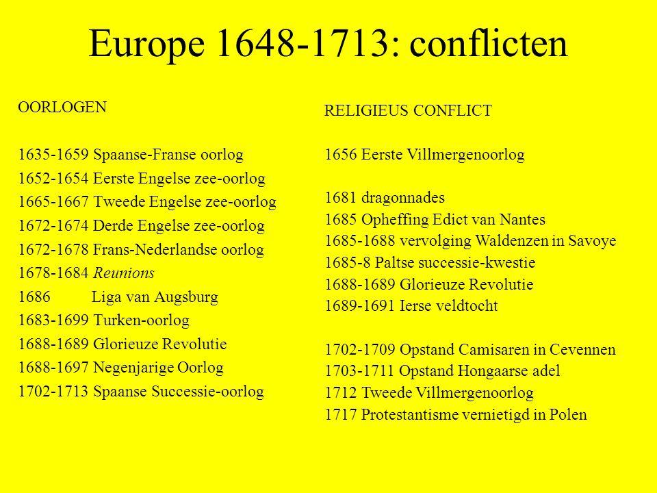 Europe 1648-1713: conflicten OORLOGEN RELIGIEUS CONFLICT