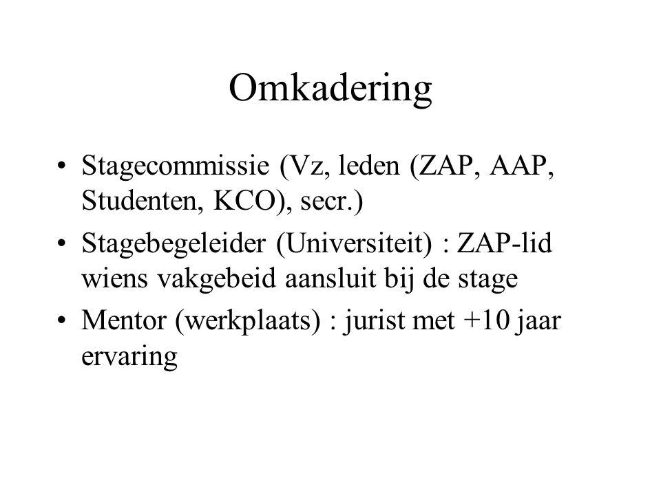 Omkadering Stagecommissie (Vz, leden (ZAP, AAP, Studenten, KCO), secr.)