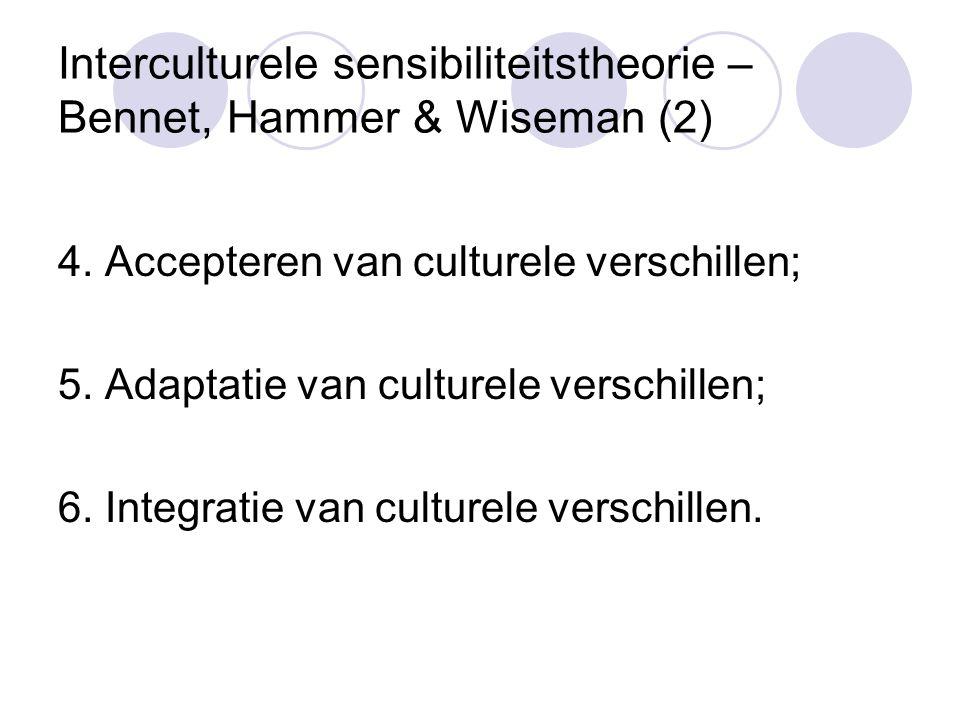 Interculturele sensibiliteitstheorie – Bennet, Hammer & Wiseman (2)