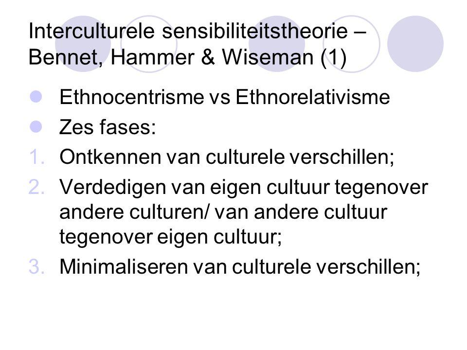 Interculturele sensibiliteitstheorie – Bennet, Hammer & Wiseman (1)