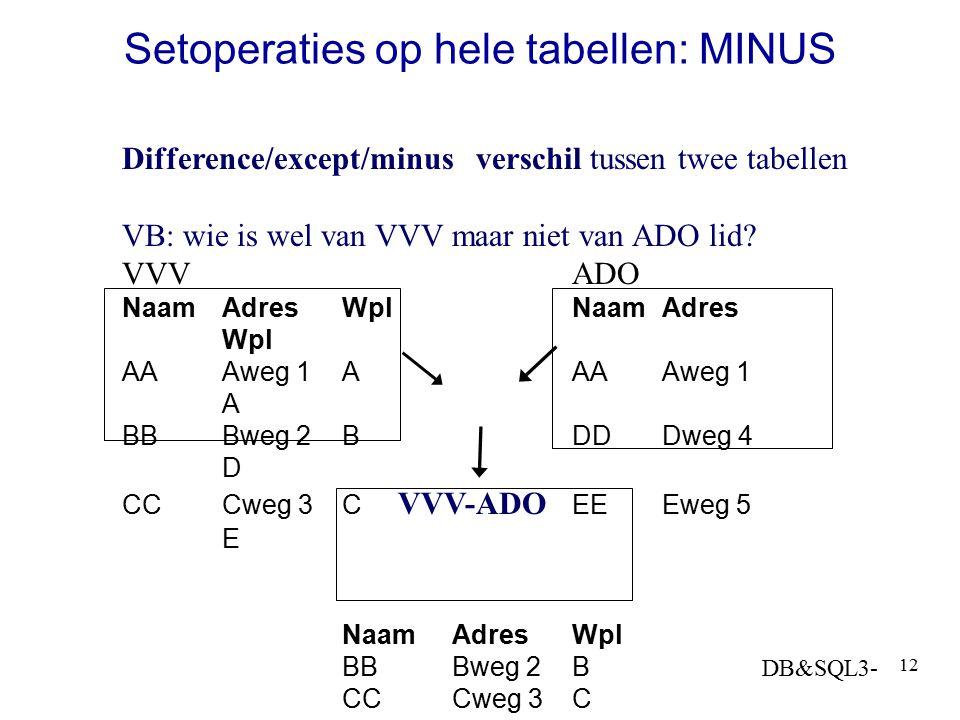 Setoperaties op hele tabellen: MINUS