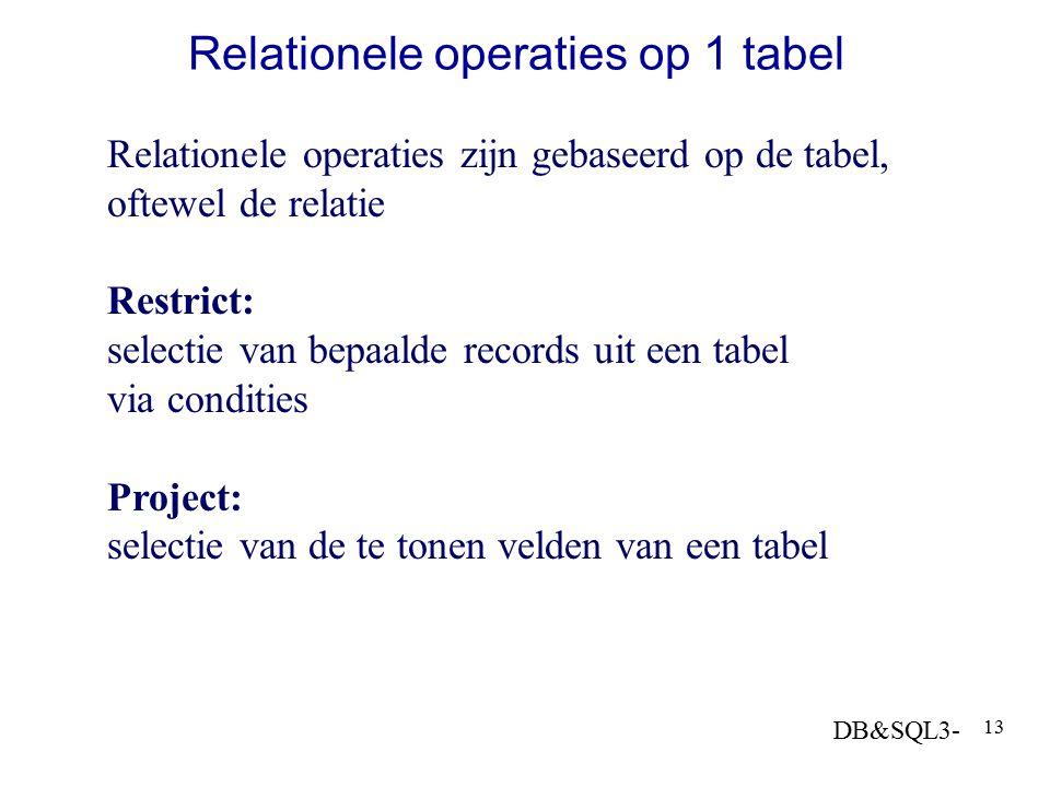 Relationele operaties op 1 tabel