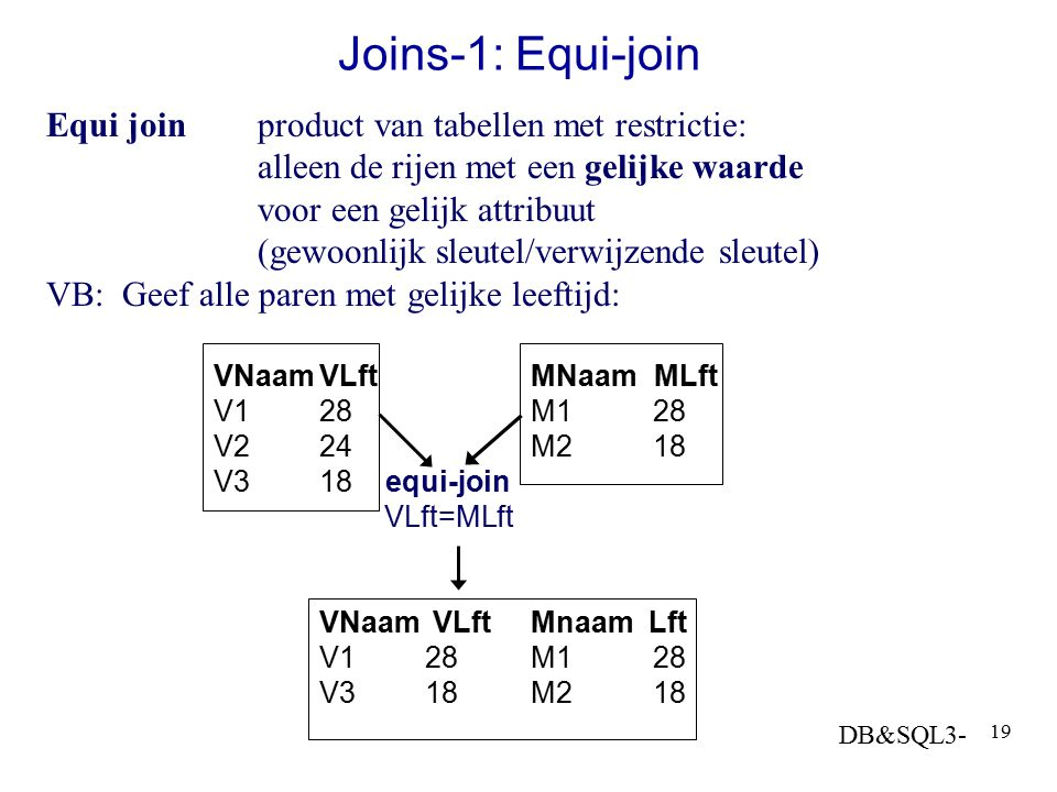 Joins-1: Equi-join Equi join product van tabellen met restrictie: