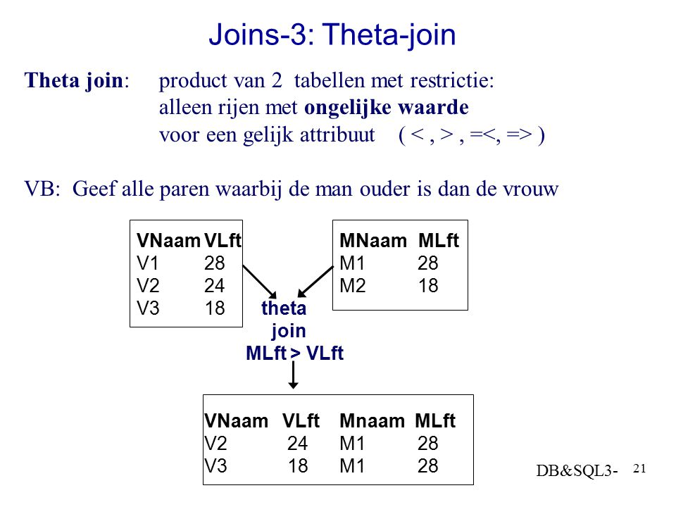 Joins-3: Theta-join Theta join: product van 2 tabellen met restrictie: