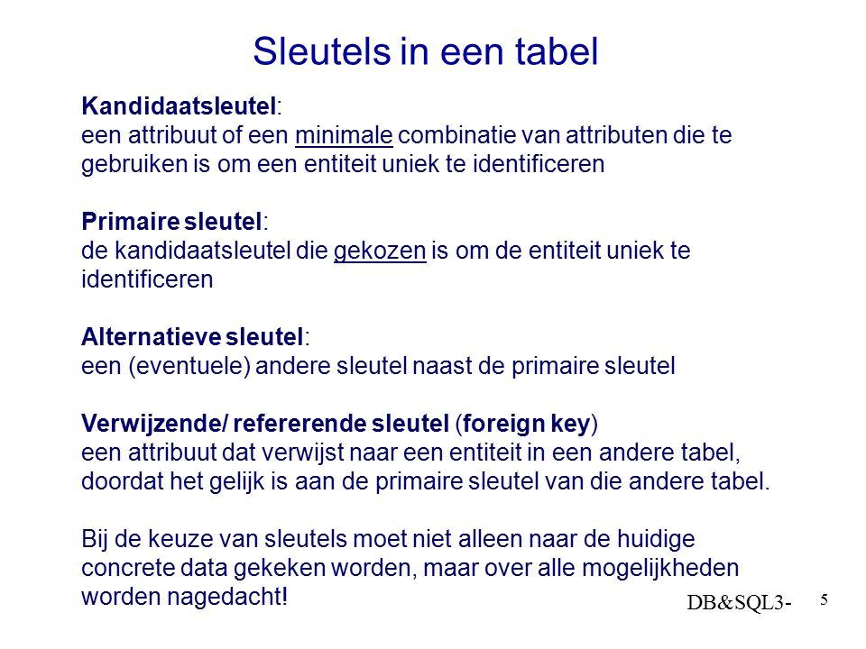 Sleutels in een tabel Kandidaatsleutel: