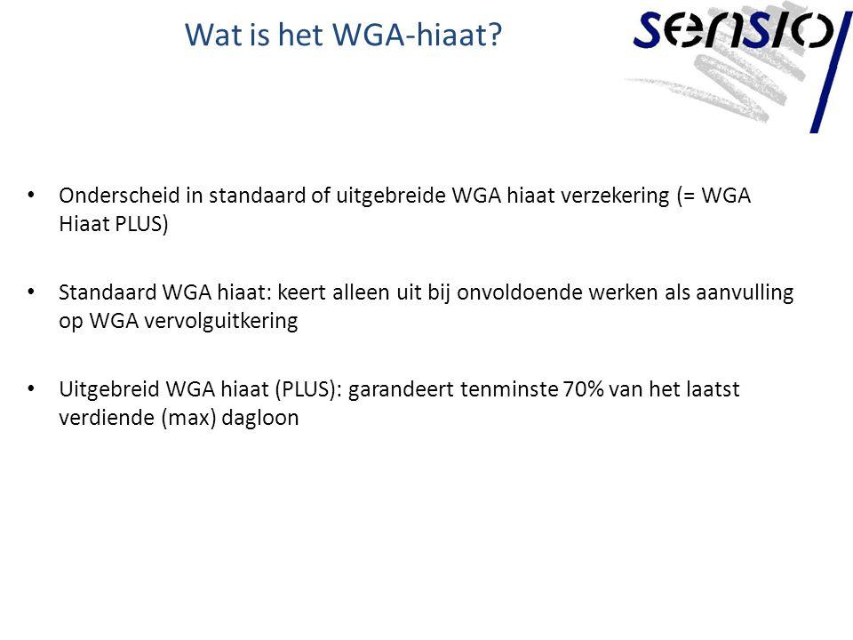Wat is het WGA-hiaat Onderscheid in standaard of uitgebreide WGA hiaat verzekering (= WGA Hiaat PLUS)