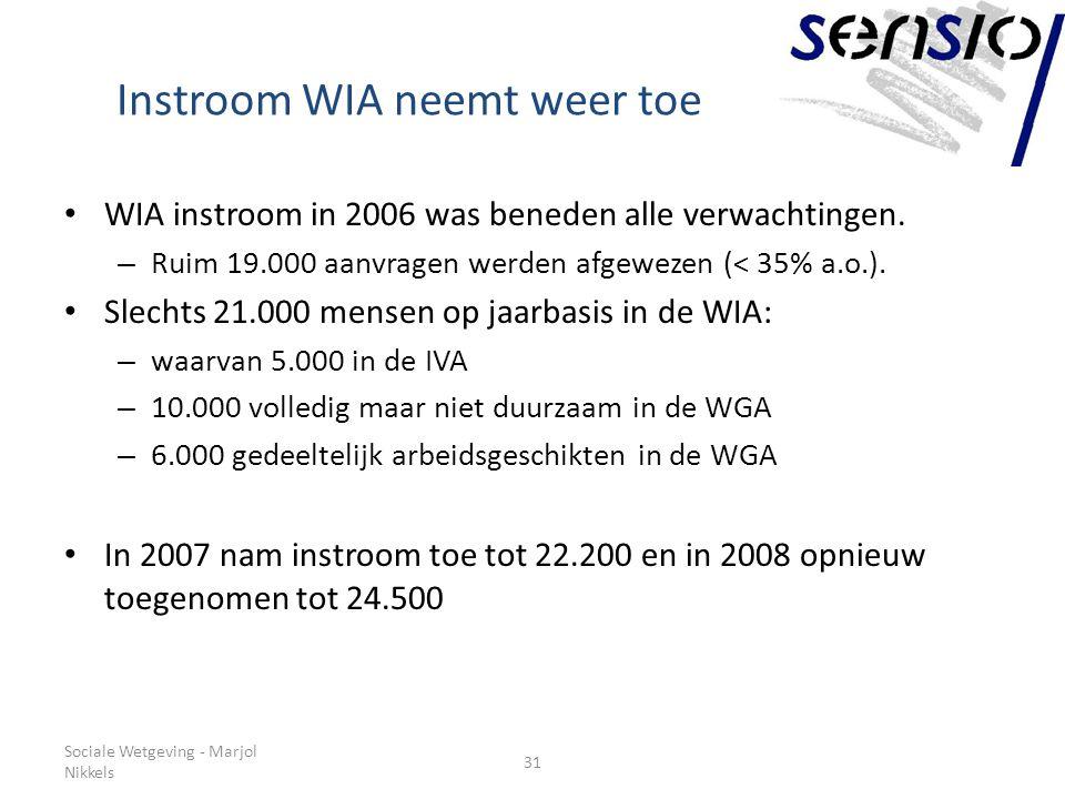 Instroom WIA neemt weer toe