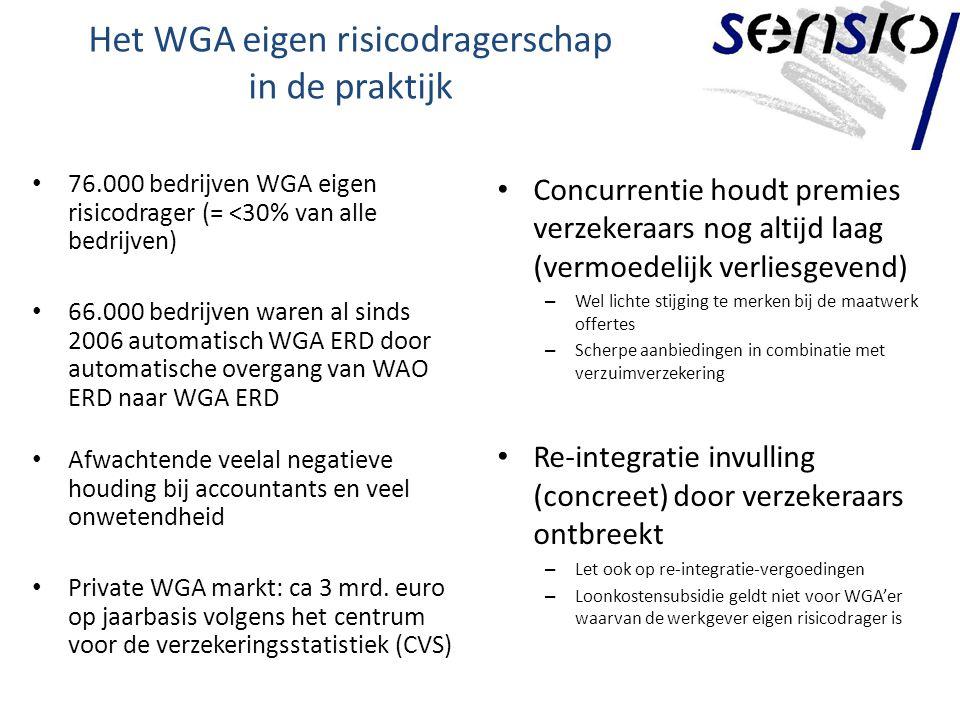 Het WGA eigen risicodragerschap in de praktijk