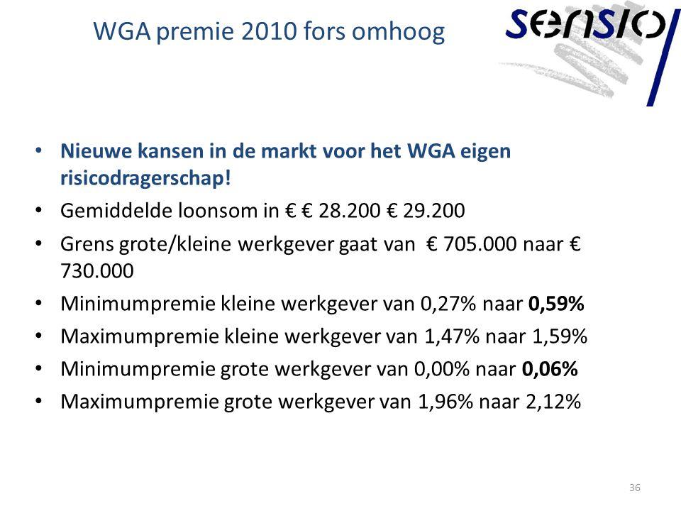 WGA premie 2010 fors omhoog Nieuwe kansen in de markt voor het WGA eigen risicodragerschap! Gemiddelde loonsom in € € 28.200 € 29.200.