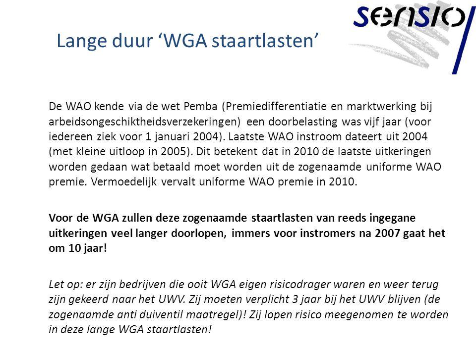 Lange duur 'WGA staartlasten'