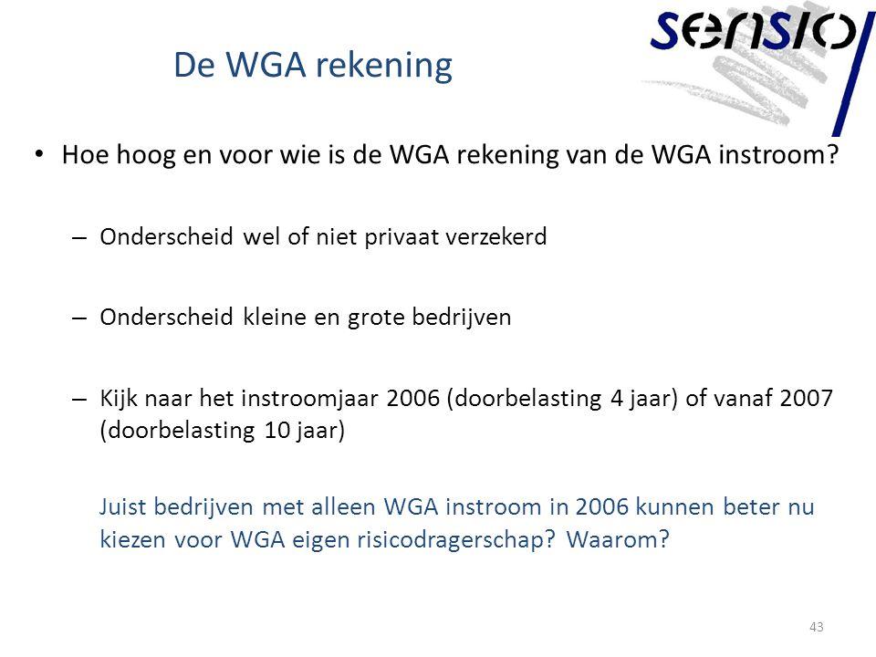 De WGA rekening Hoe hoog en voor wie is de WGA rekening van de WGA instroom Onderscheid wel of niet privaat verzekerd.