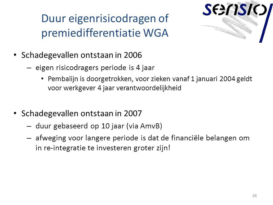 Duur eigenrisicodragen of premiedifferentiatie WGA