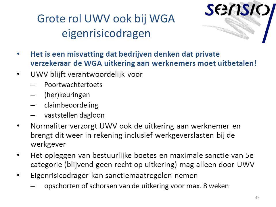Grote rol UWV ook bij WGA eigenrisicodragen