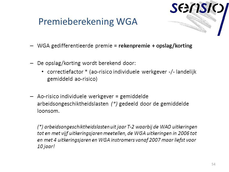 Premieberekening WGA WGA gedifferentieerde premie = rekenpremie + opslag/korting. De opslag/korting wordt berekend door: