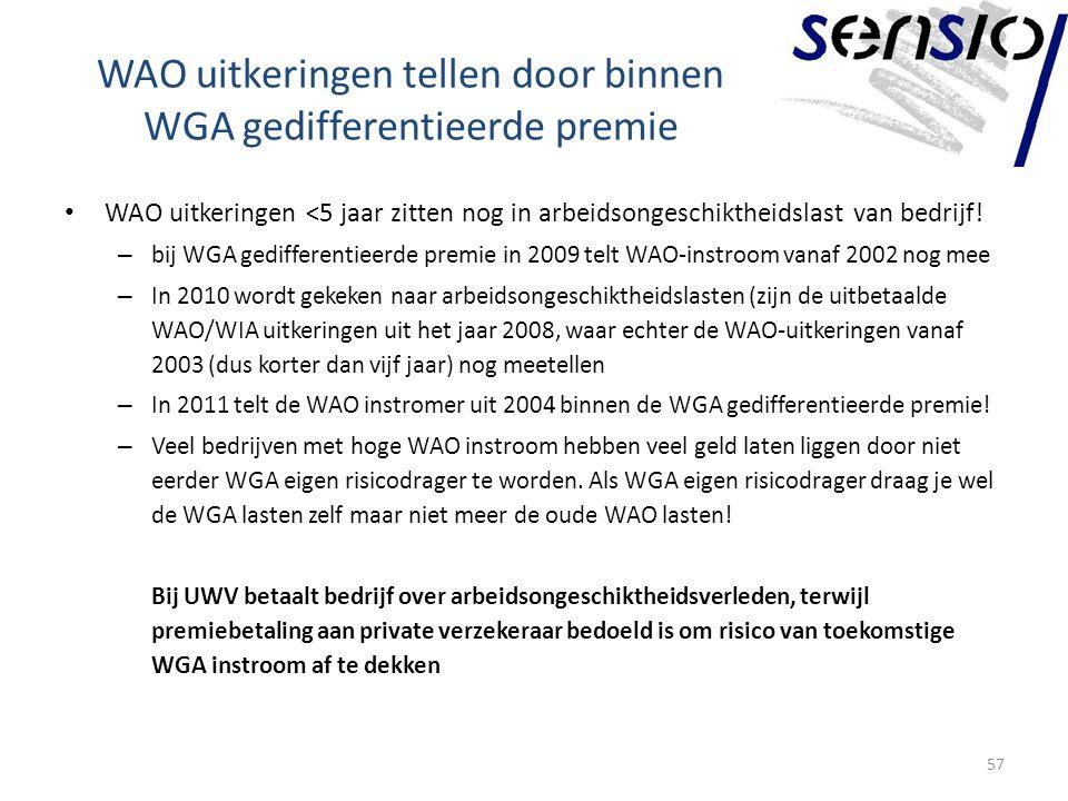 WAO uitkeringen tellen door binnen WGA gedifferentieerde premie