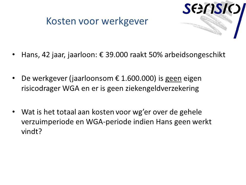Kosten voor werkgever Hans, 42 jaar, jaarloon: € 39.000 raakt 50% arbeidsongeschikt.