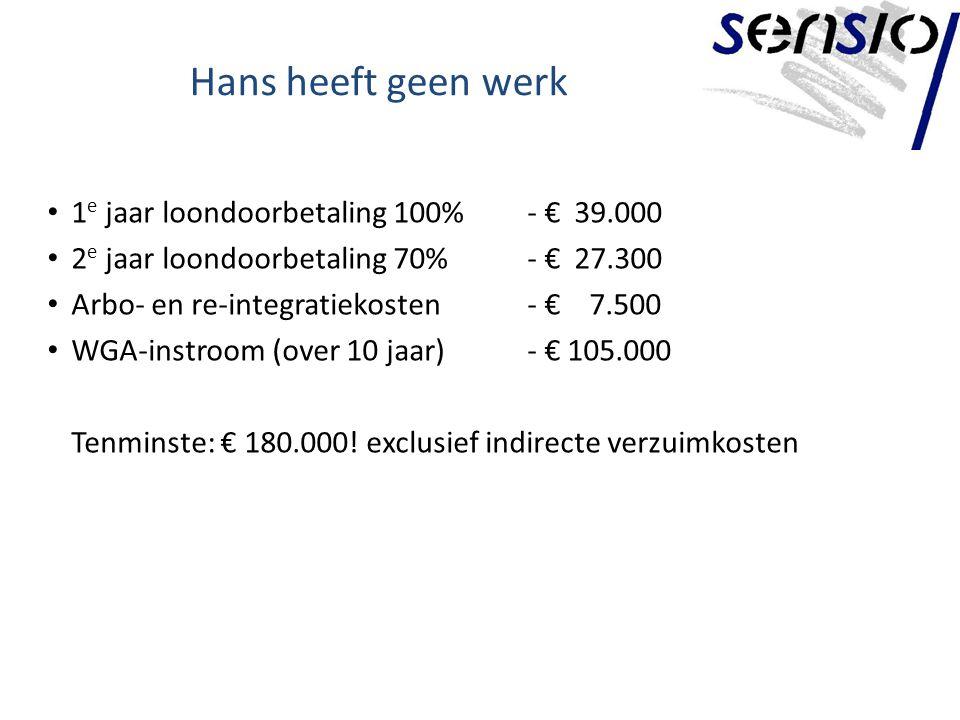 Hans heeft geen werk 1e jaar loondoorbetaling 100% - € 39.000