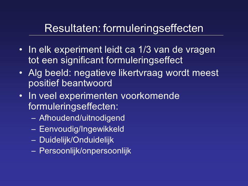 Resultaten: formuleringseffecten