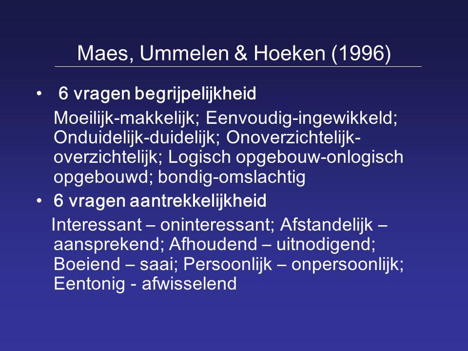 Maes, Ummelen & Hoeken (1996)