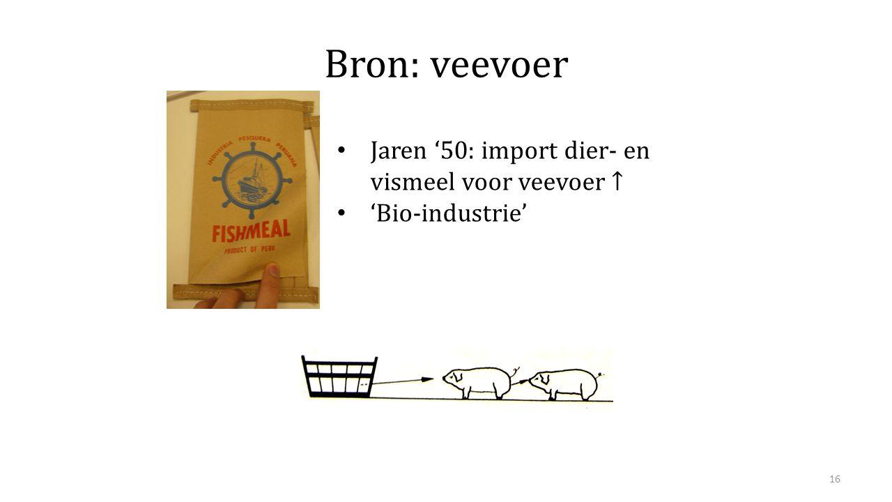Bron: veevoer Jaren '50: import dier- en vismeel voor veevoer ↑