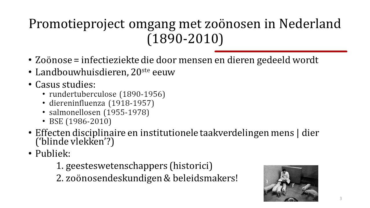 Promotieproject omgang met zoönosen in Nederland (1890-2010)
