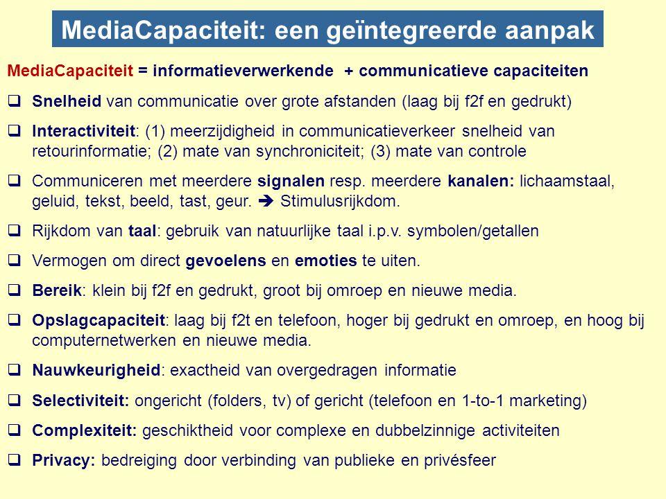 MediaCapaciteit: een geïntegreerde aanpak