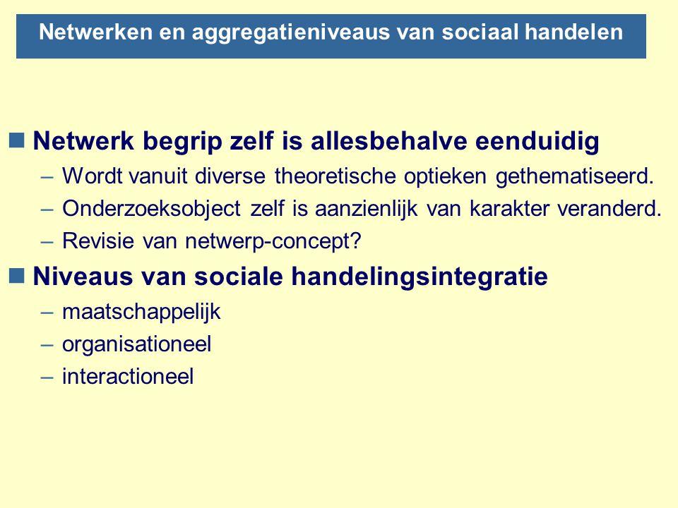 Netwerken en aggregatieniveaus van sociaal handelen