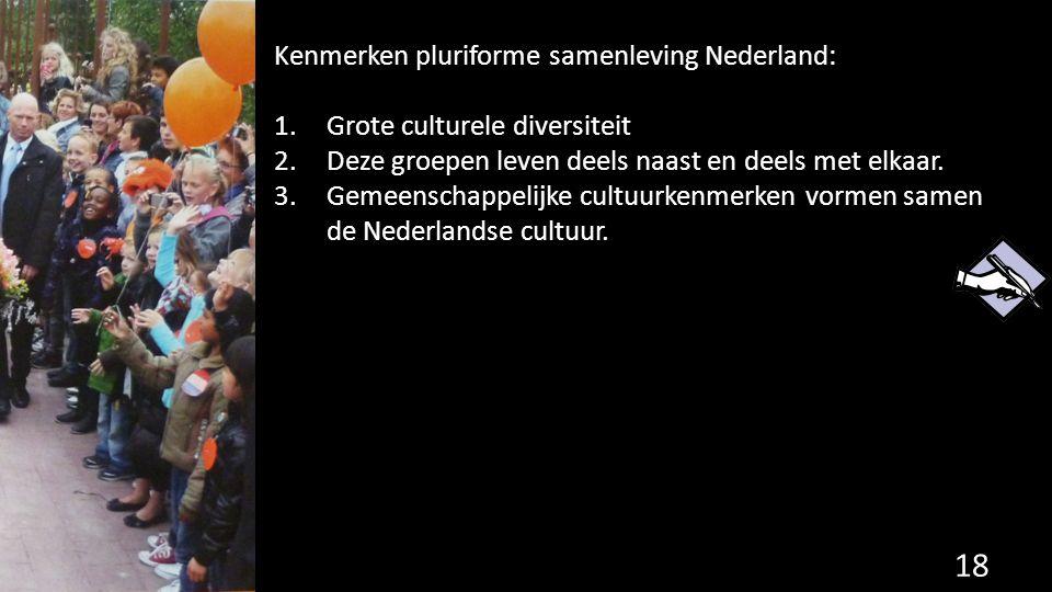 Kenmerken pluriforme samenleving Nederland:
