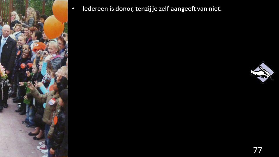 Iedereen is donor, tenzij je zelf aangeeft van niet.