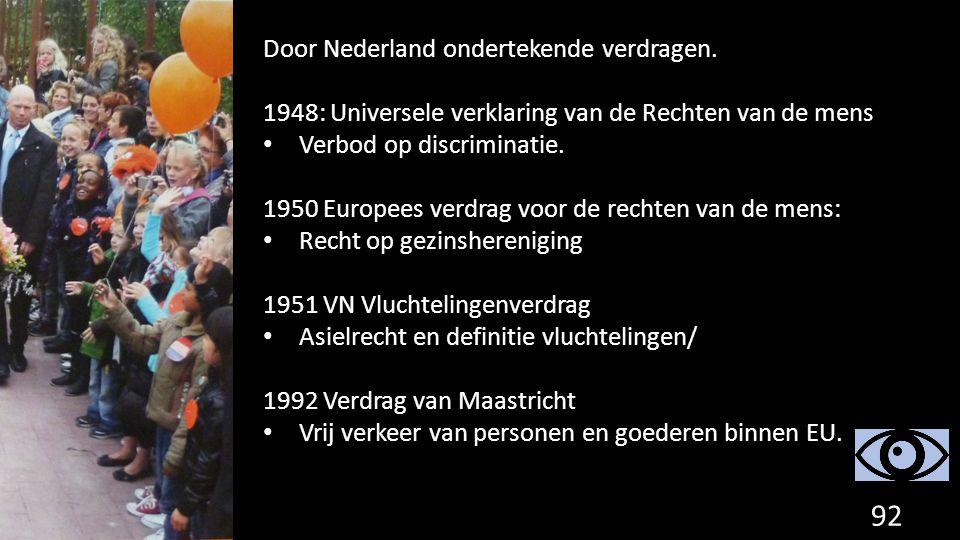 Door Nederland ondertekende verdragen.