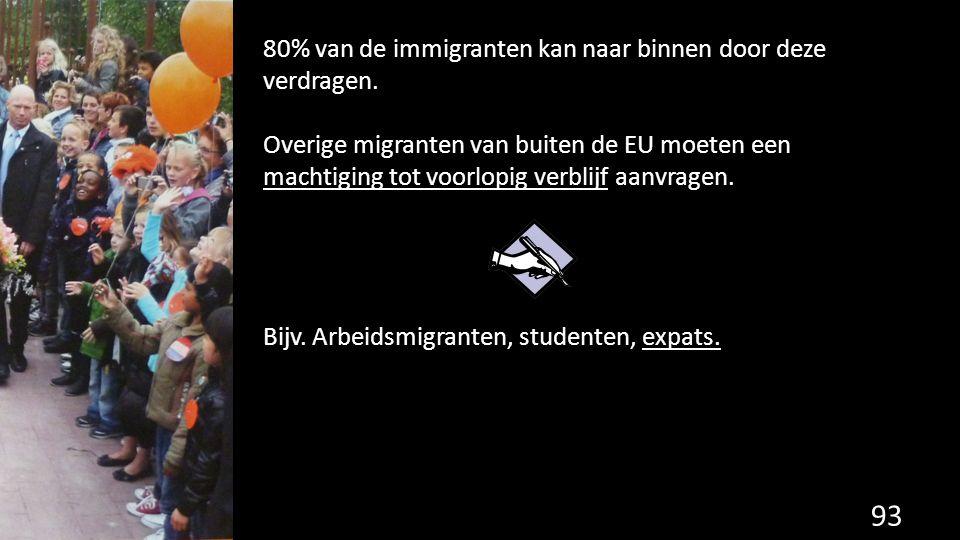80% van de immigranten kan naar binnen door deze verdragen.