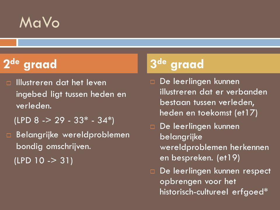 MaVo 2de graad. 3de graad. Illustreren dat het leven ingebed ligt tussen heden en verleden. (LPD 8 -> 29 - 33* - 34*)