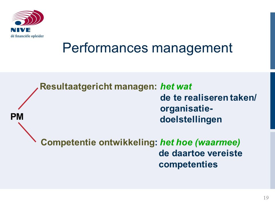 Performances management