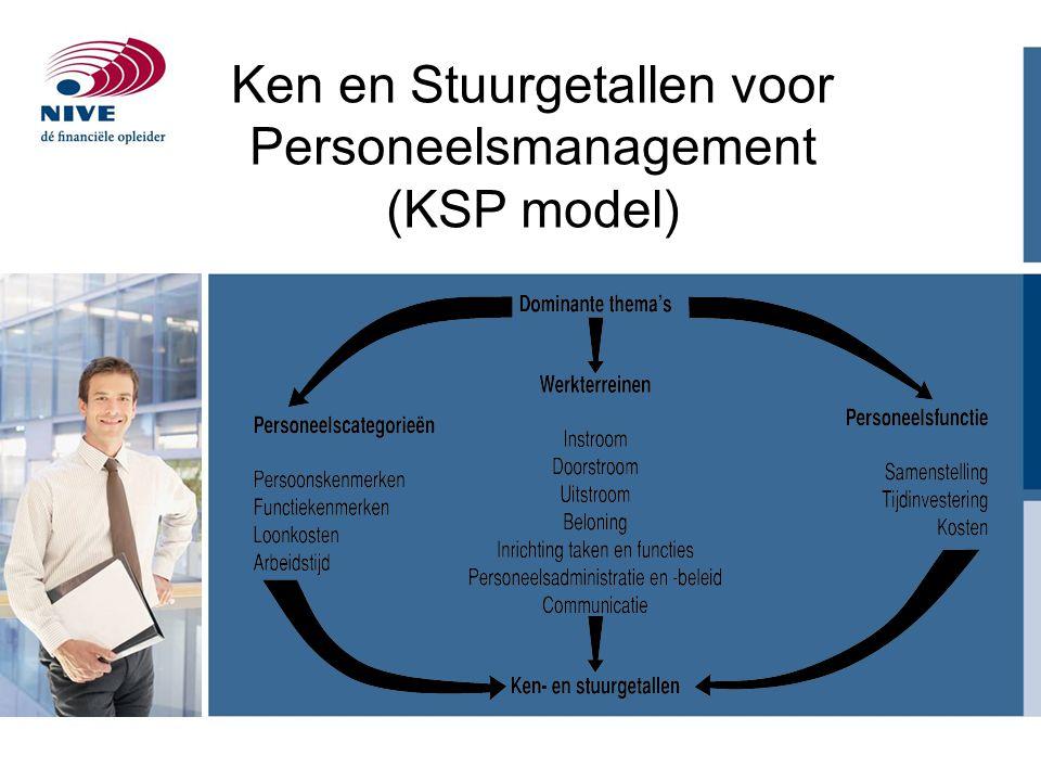 Ken en Stuurgetallen voor Personeelsmanagement