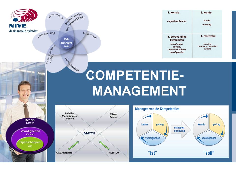 COMPETENTIE-MANAGEMENT