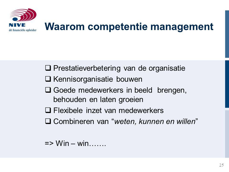 Waarom competentie management