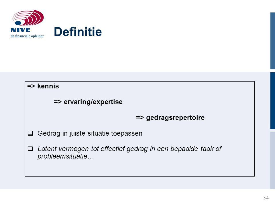Definitie => kennis => ervaring/expertise