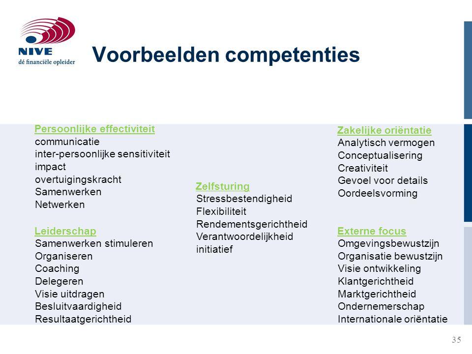 Voorbeelden competenties