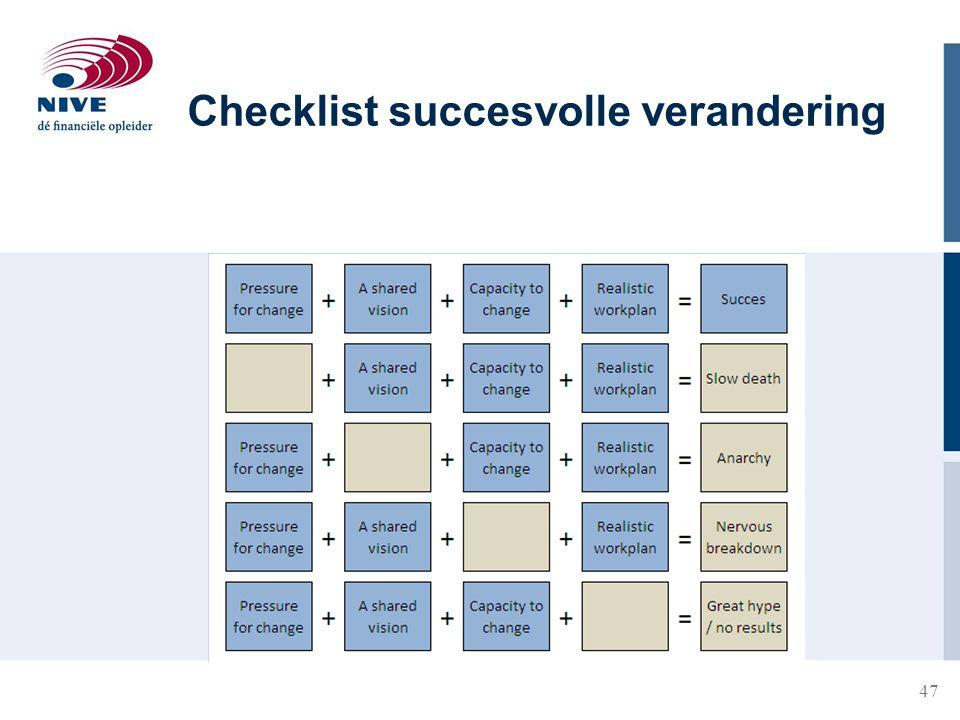 Checklist succesvolle verandering