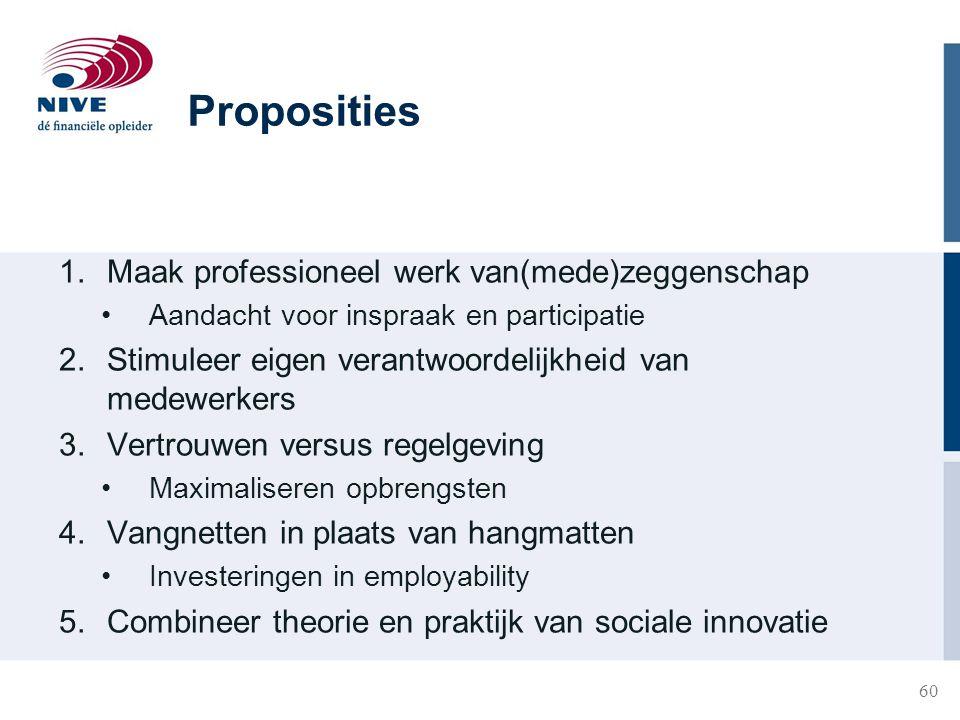 Proposities Maak professioneel werk van(mede)zeggenschap