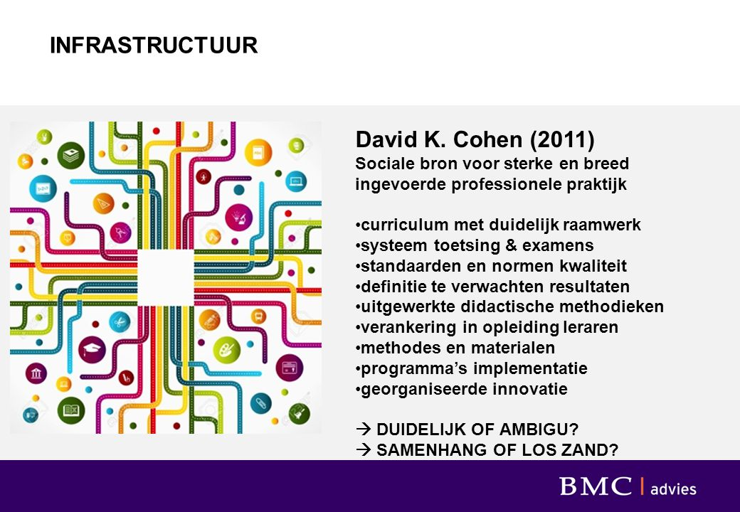 INFRASTRUCTUUR David K. Cohen (2011)