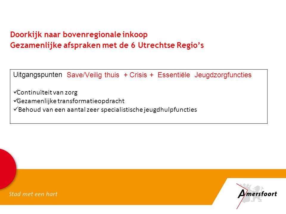 Doorkijk naar bovenregionale inkoop Gezamenlijke afspraken met de 6 Utrechtse Regio's