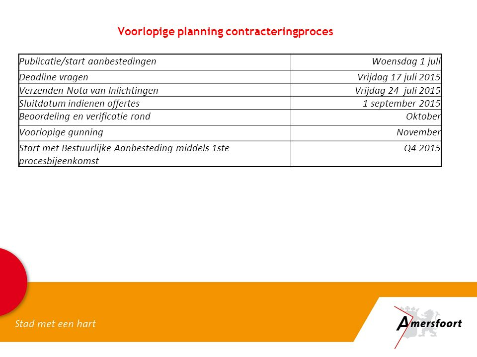 Voorlopige planning contracteringproces