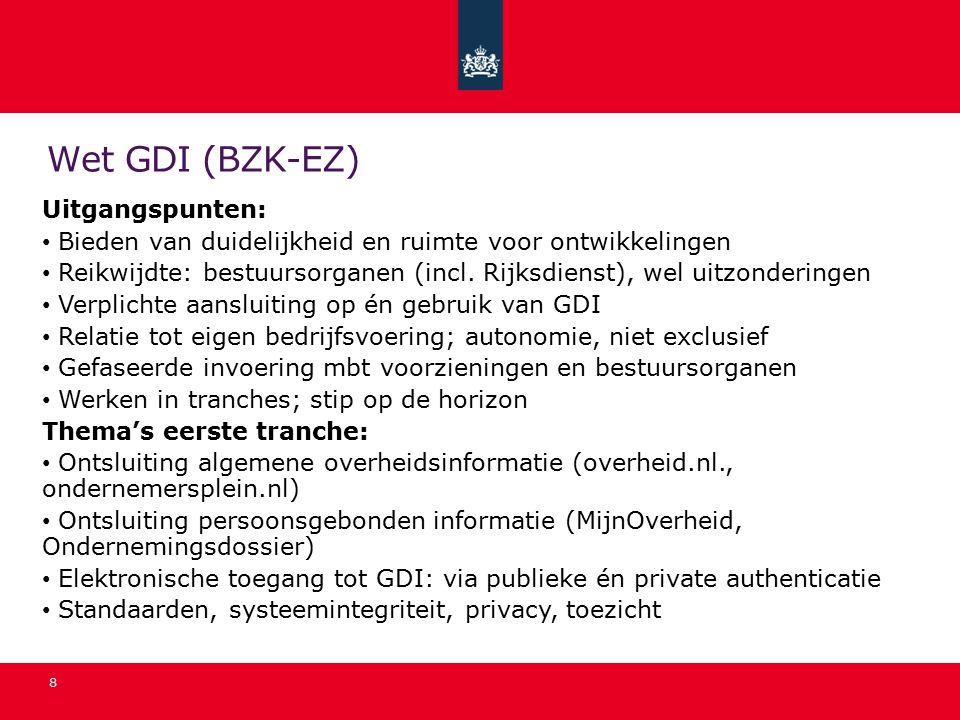 Wet GDI (BZK-EZ) Uitgangspunten: