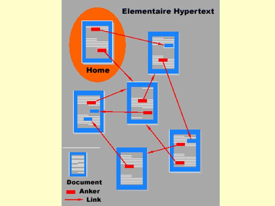 Visueel gevoel van navigatie door een hypertextueel document