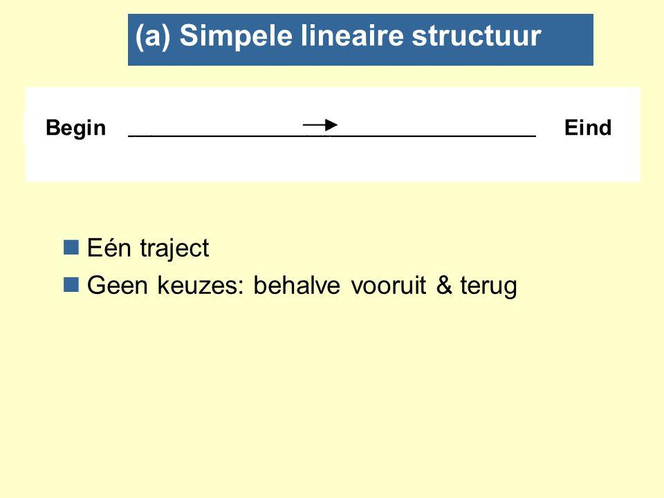 (a) Simpele lineaire structuur
