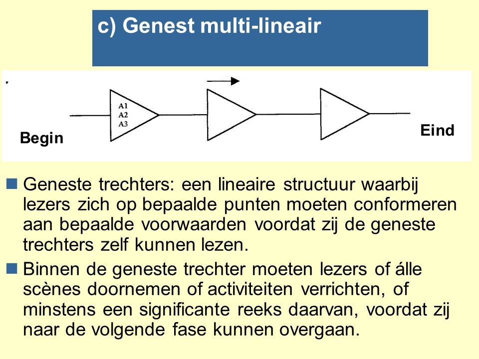 c) Genest multi-lineair