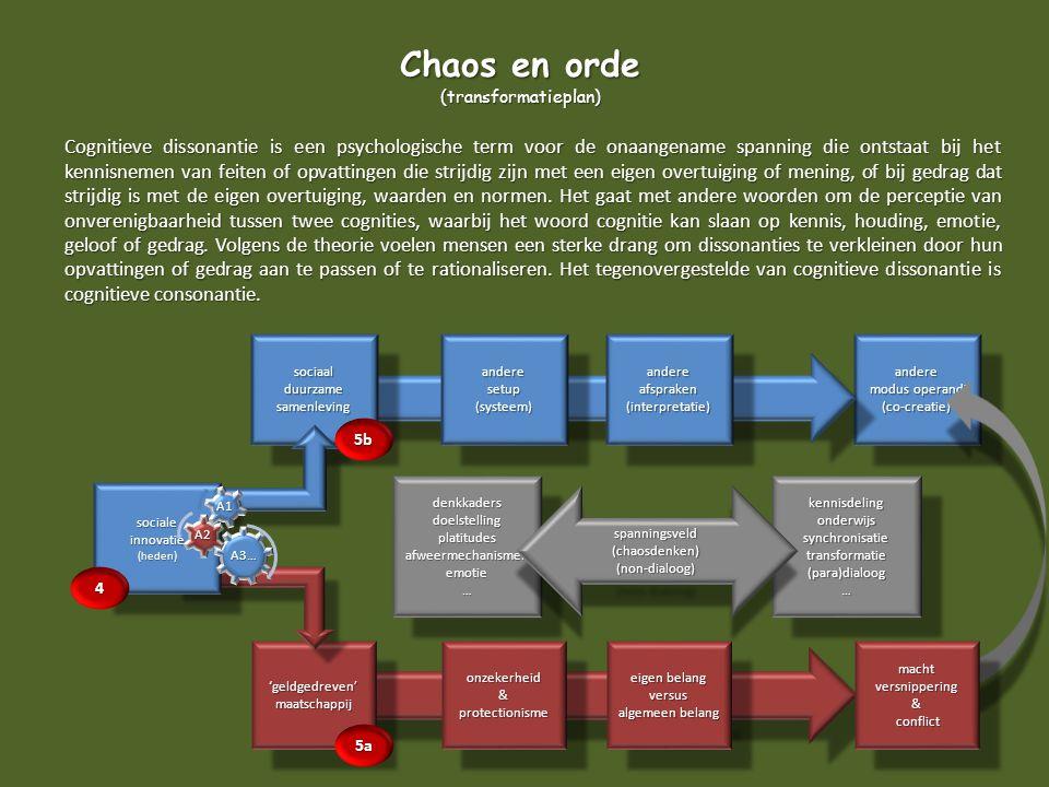 Chaos en orde (transformatieplan)
