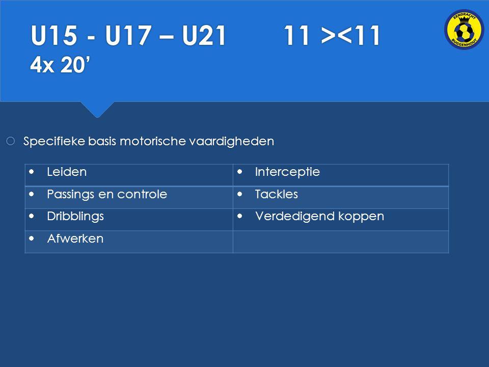 U15 - U17 – U21 11 ><11 4x 20' Specifieke basis motorische vaardigheden. Leiden. Interceptie.